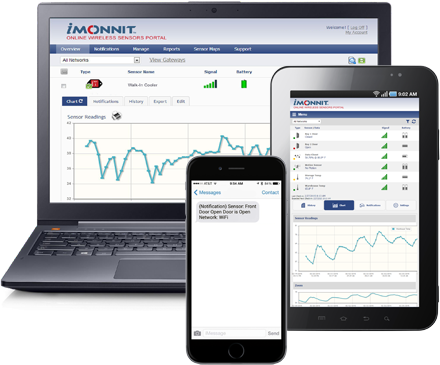 Monnit Software