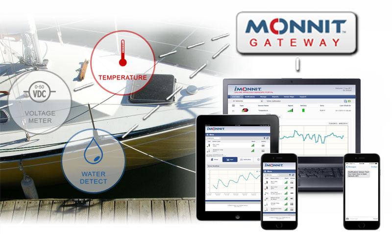 Monnit wireless boat sensors and remote monitoring