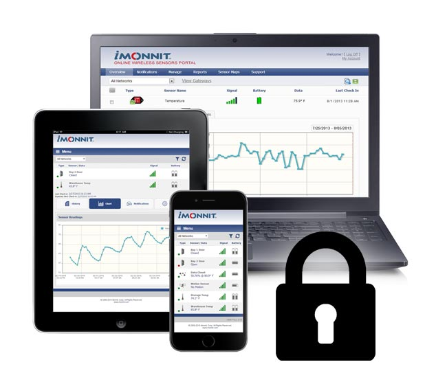 iMonnit Secure Sensor Monitoring Software