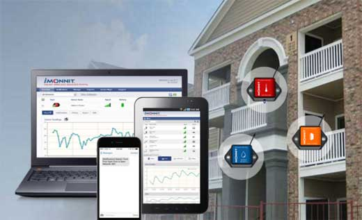REmote Monitorinf for Vacant Properties