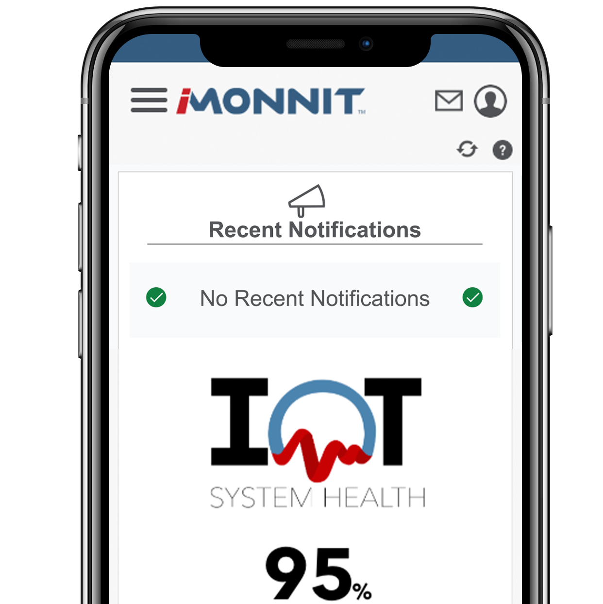 Welcome Verizon Rep | Monnit Corp