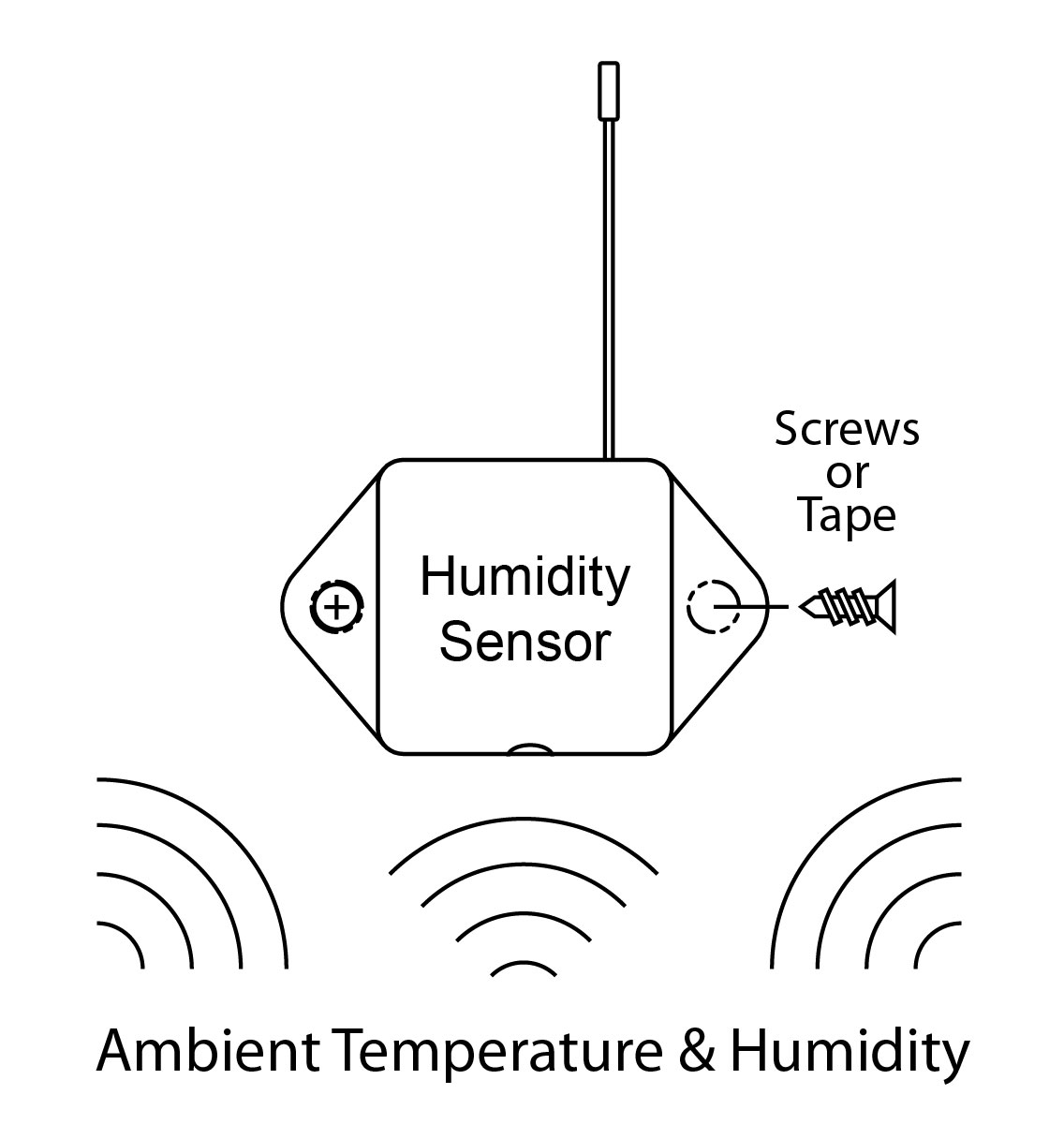 Place and mount wireless humidity sensor