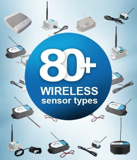 80+ wireless sensors