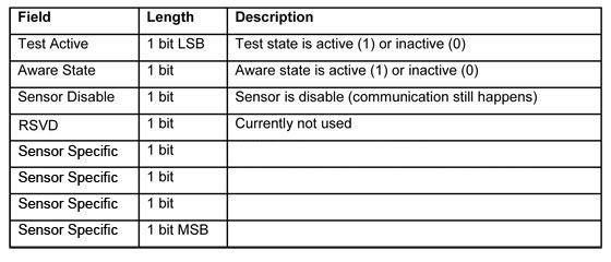 Sensor State Information