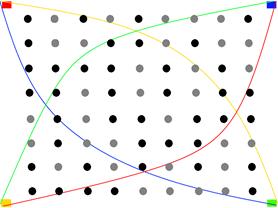 Sensor Network Density